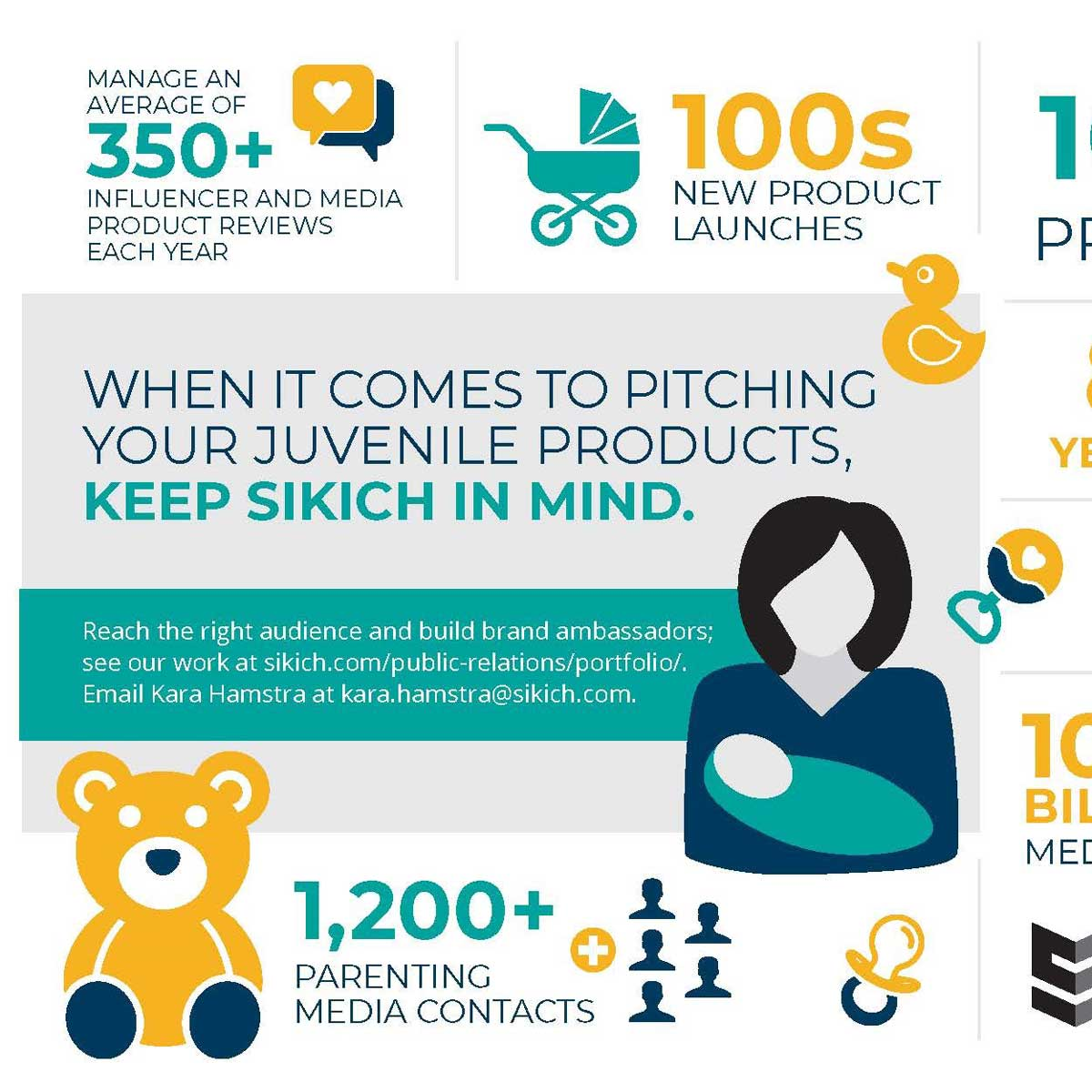 an infographic with facts about juvenile product PR activities at Sikich